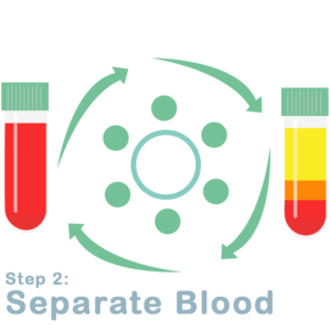 Separate Blood